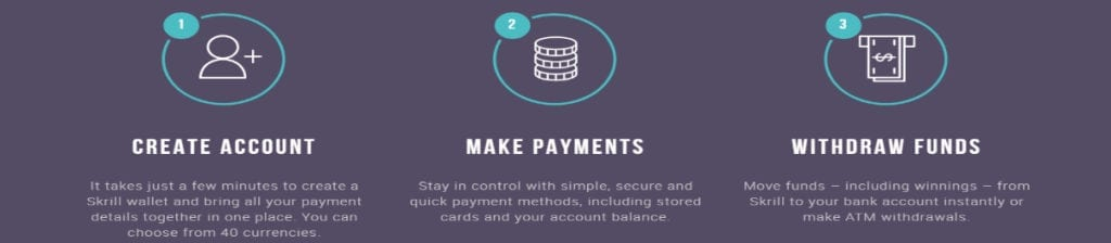 how to create an account at skrill