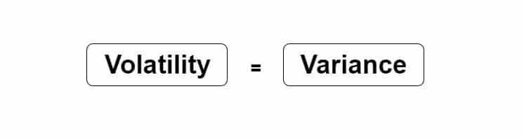 slot volatility equal slot variance
