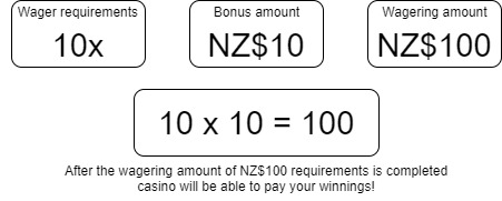 how do wagering requirements work