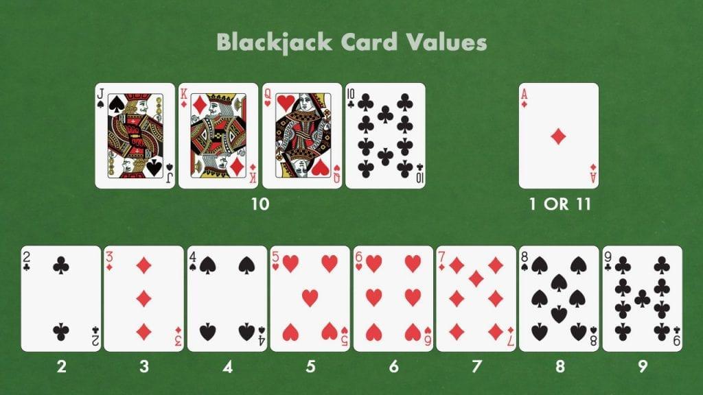 Blackjack card values.
