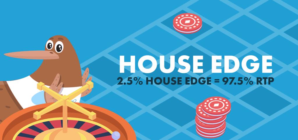 Casino house edge