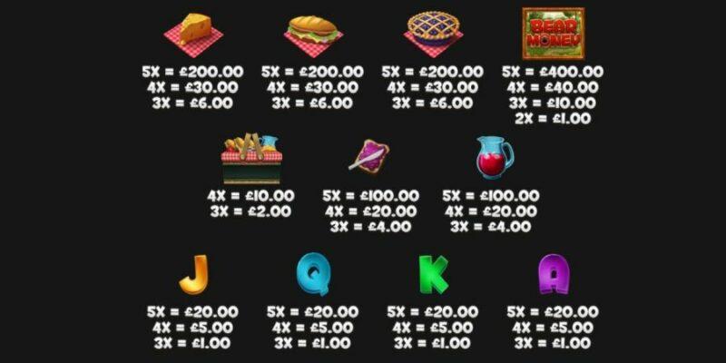 symbols at Money Bears online pokies.
