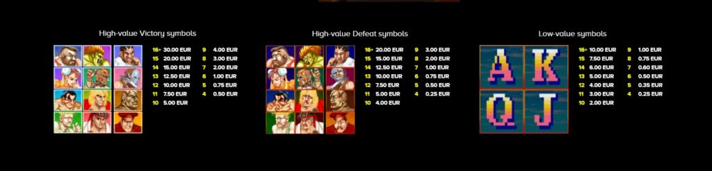 symbols in the Street Fighter II: The World Warrior slot game