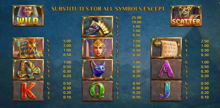 All symbols