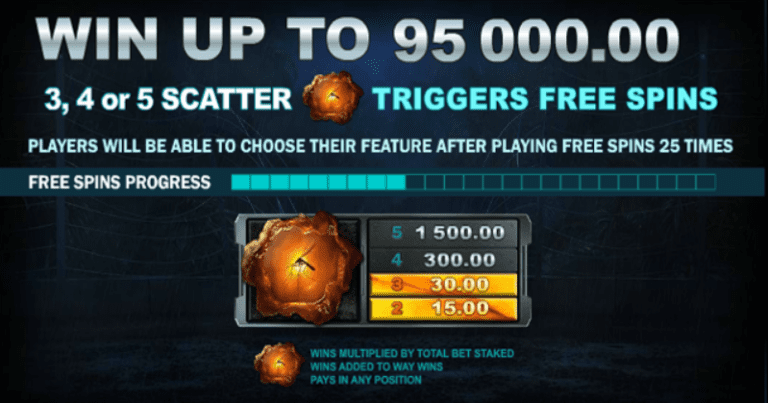 Mosquito symbol is a scatter that lead to bonus game with free spins.